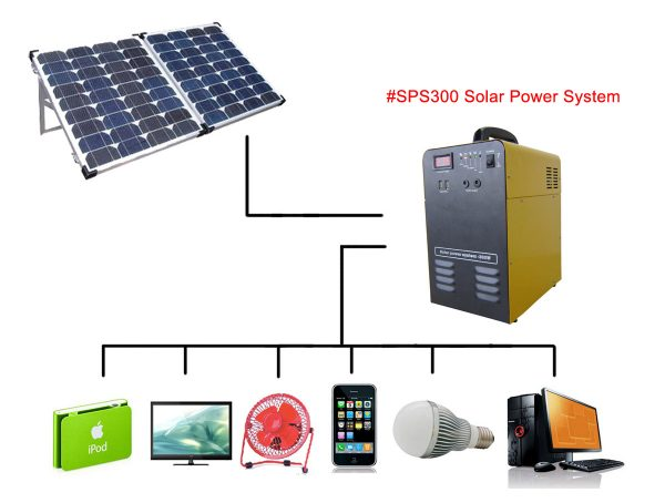 SPS300 solar power system 2 600x454 - پنل خورشیدی